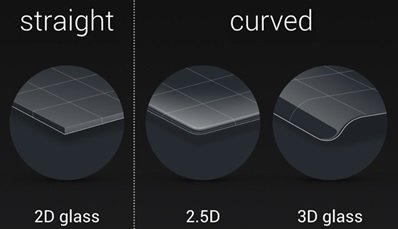 straight vs curved screen protector