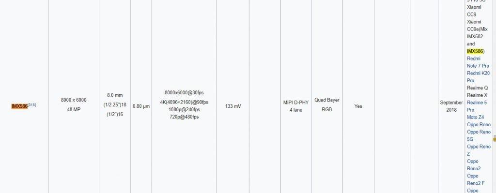 Imx 386 wiki- Whaddafudge