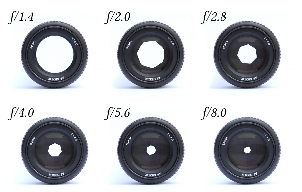 Camera lens with different apertures
