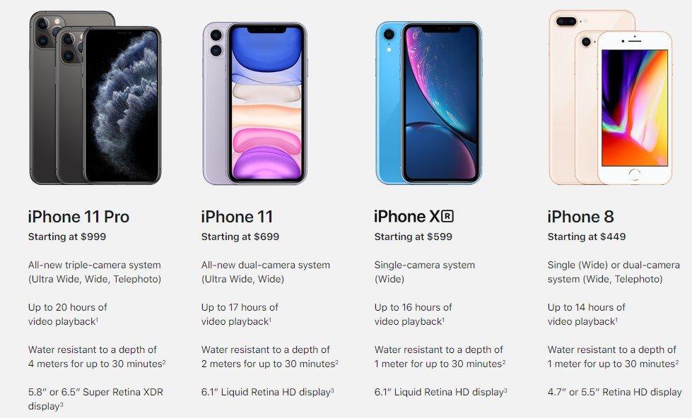 Apple iPhone Prices 2020