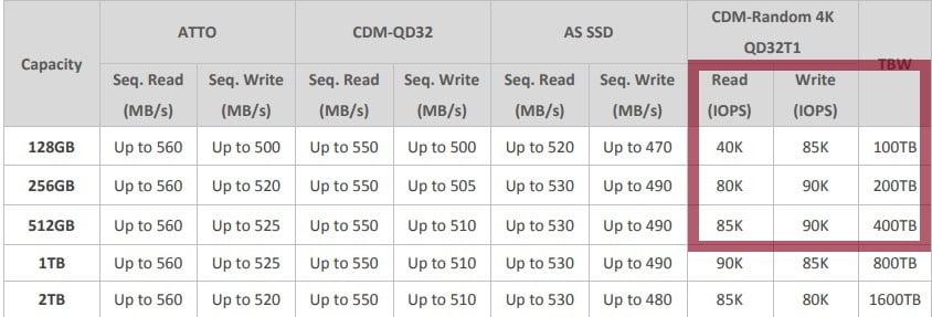 Adata SU900 Specification Sheet